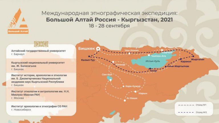 Международная этнографическая экспедиция «Большой Алтай: Россия – Кыргызстан, 2021»